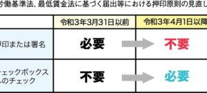 「4月1日以降ついに押印不要に<36協定など>」など2トピック【QUACAREER NEWS】